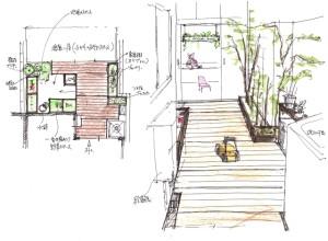 お庭の図面と倉庫周り